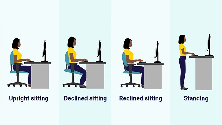 Working from home: ergonomic checklist